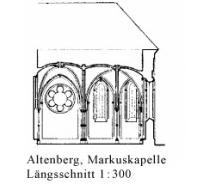 Markuskapelle Längsschnitt