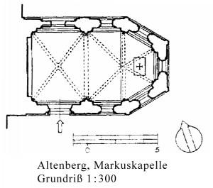 Markuskapelle Grundriß